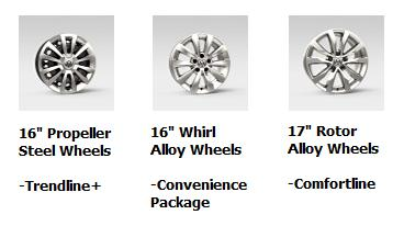 2016 Beetle Convertible Wheels
