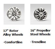 2016 Beetle Wheels