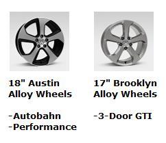 2016 GTI Wheels
