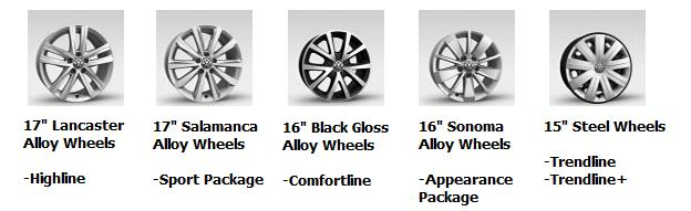 2016 Jetta Wheels