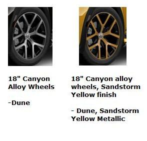 2017 Beetle Dune Wheels