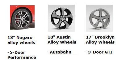 2017 GTI Wheels